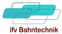 Rainer Miller Ifv Bahntechnik